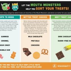 Metro-Pediatric Dental- download-this-grid-to-help-your-kids-sort-treats