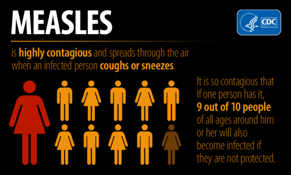 Why Measles Is A Big Deal | Twin Cities Moms Blog