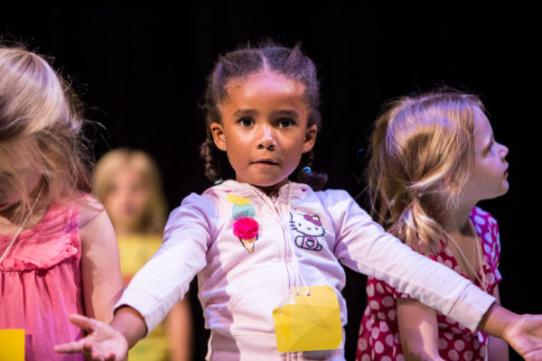 The Importance Of Performing Arts Education   Twin Cities Moms Blog